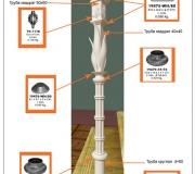 Визуализация кованой лестницы -4